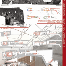 BRAU1 Poster, topic Historical Centres.